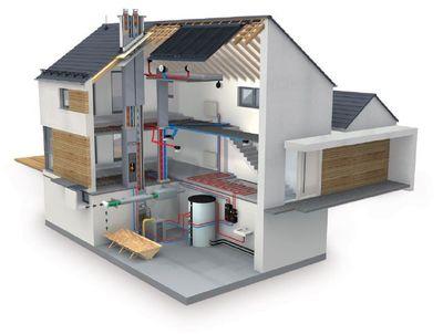 Отопление: Нефт, газ, гориво и твърди горива, Биомаса