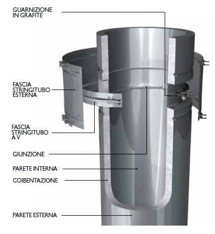 HP5000