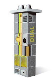 System kominowy Schiedel Dual