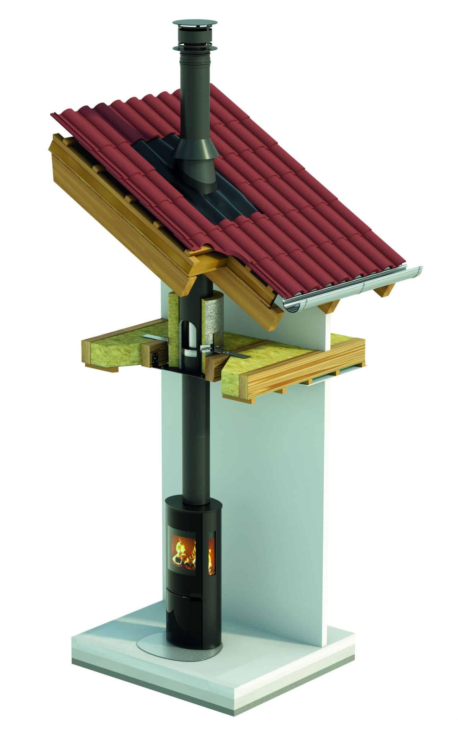 komin stalowy Peremeter Smooth Air oraz piec sirius - wizualizacja systemu