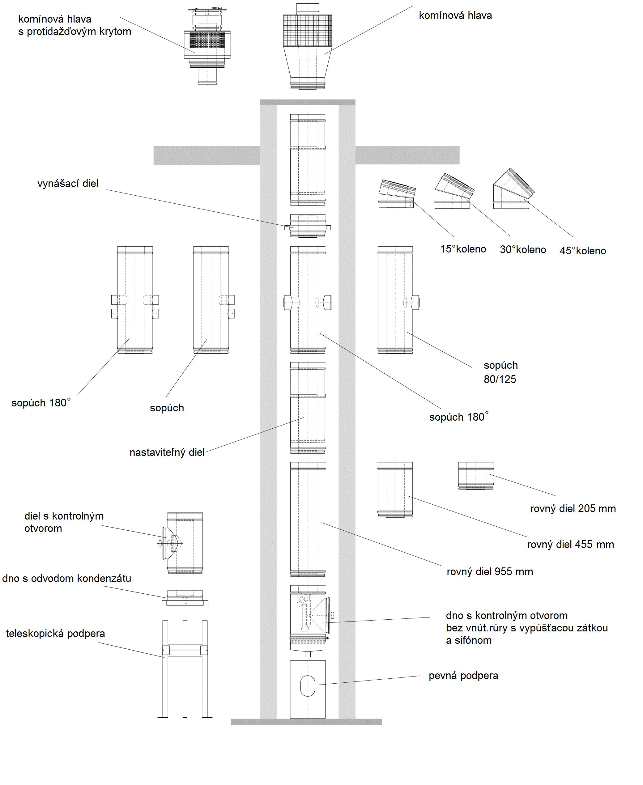 """<span class=""""entry-title-primary"""">CLV</span> <span class=""""entry-subtitle"""">Koncentrický komínový systémSchiedel CLV</span>"""