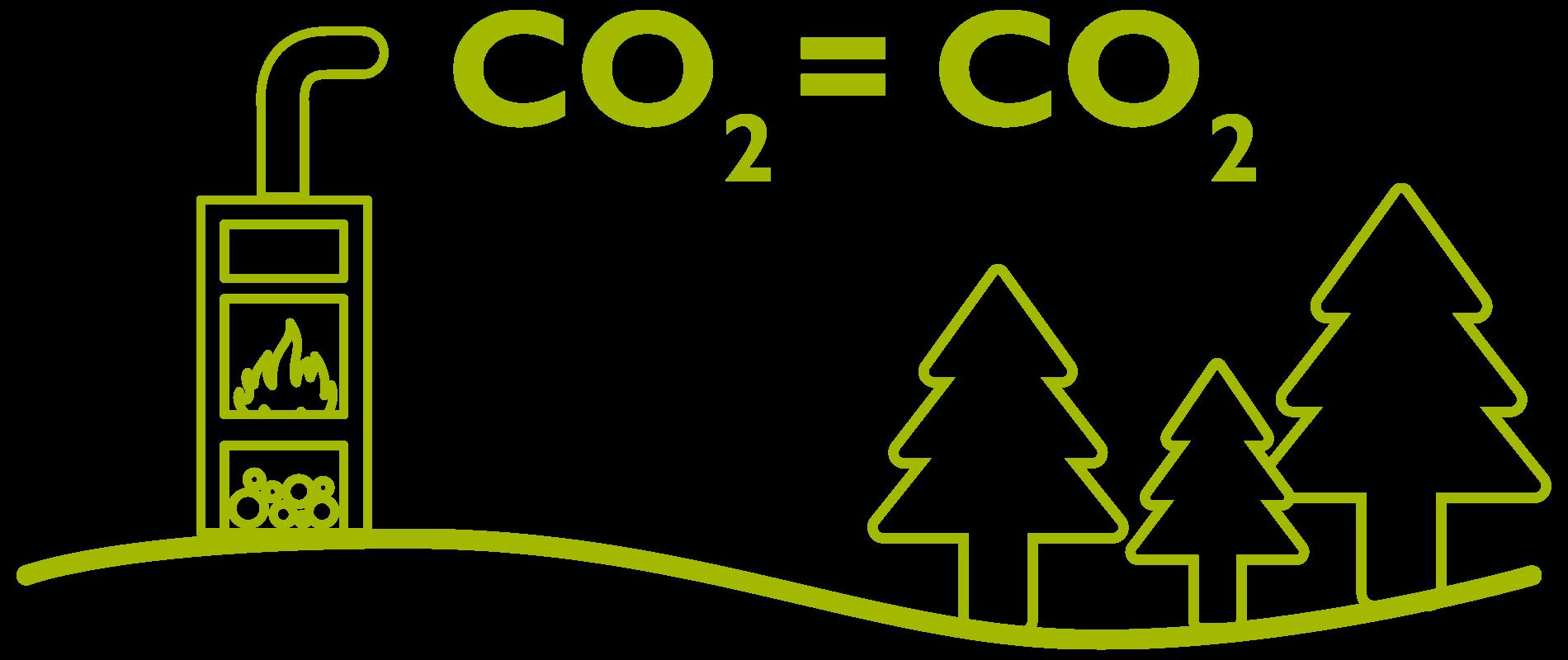 """<span class=""""entry-title-primary"""">NAJPRIRODZENEJŠÍ SPÔSOB VYKUROVANIA – DREVO</span> <span class=""""entry-subtitle"""">Drevo je obnoviteľný zdroj, ktorý pri spaľovaní produkuje iba toľko oxidu uhličitého (CO2), koľko sa uvoľňuje z prirodzeného rozkladu dreva v lese alebo toľko, koľko strom zachytí z atmosféry počas svojho rastu.</span>"""