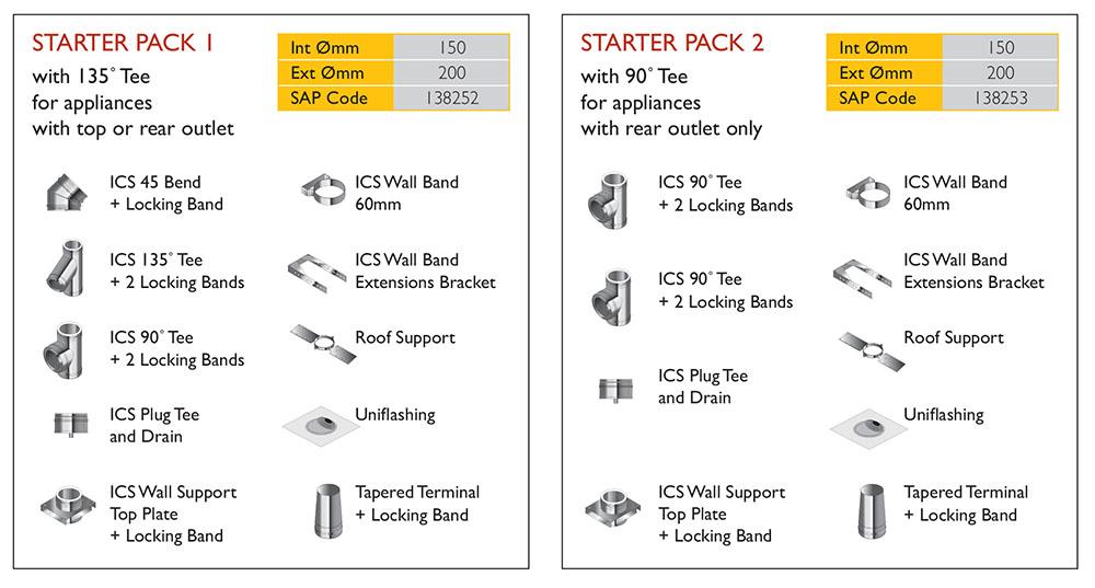 Biomass Starter Kits