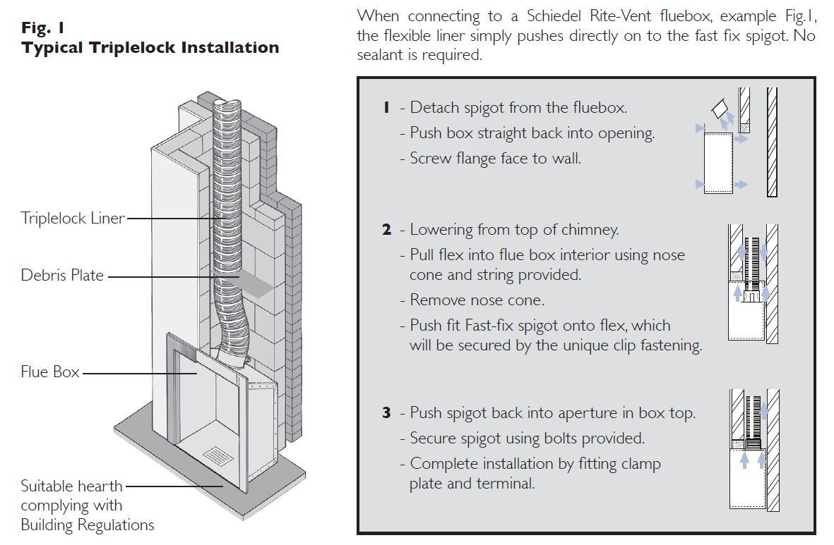 Flexible Liners | Installation Instructions › Schiedel UK