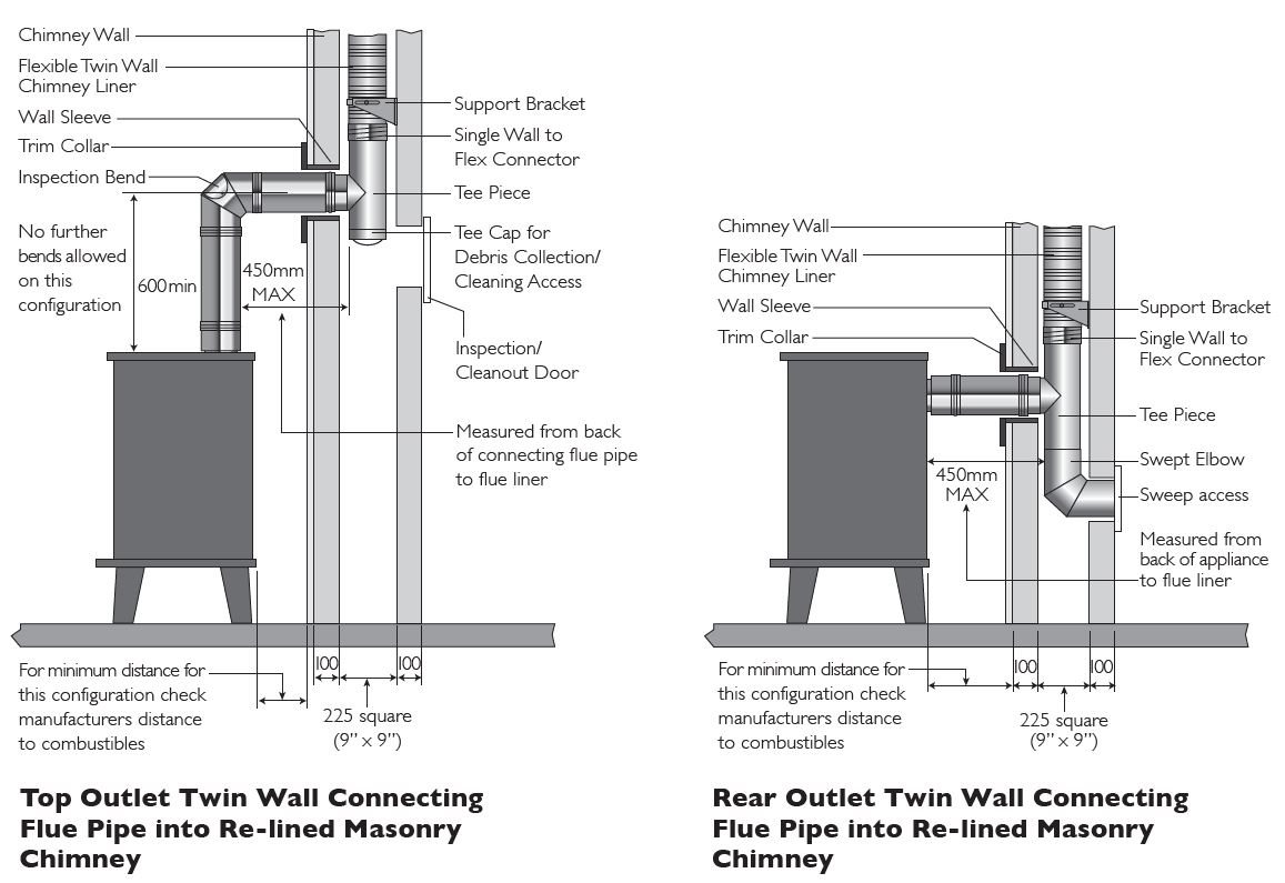 Ics Installation Instructions Schiedel Uk Wiring Diagram The Appropriate Distances To Combustible Materials From Both Appliance And Connecting Flue Pipe Are Maintained