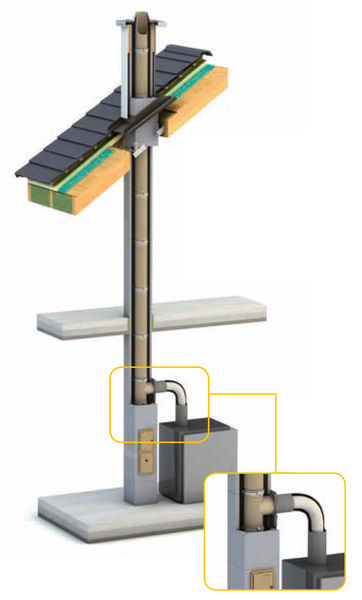 AVANT Abgasleitungssystem