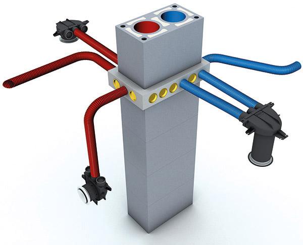 AERA LVS Systemdarstellung