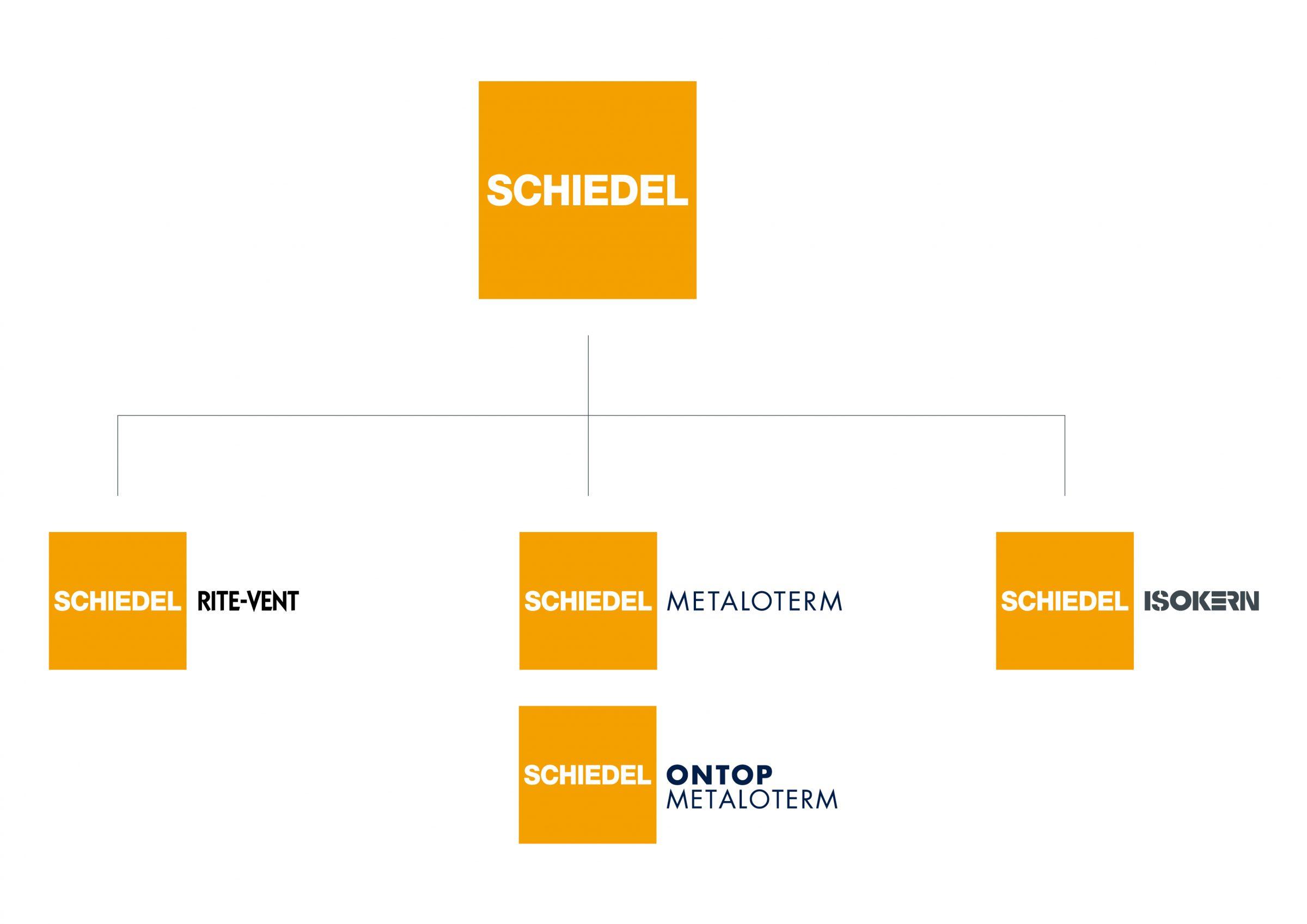 logografik-schiedel-subcompanies