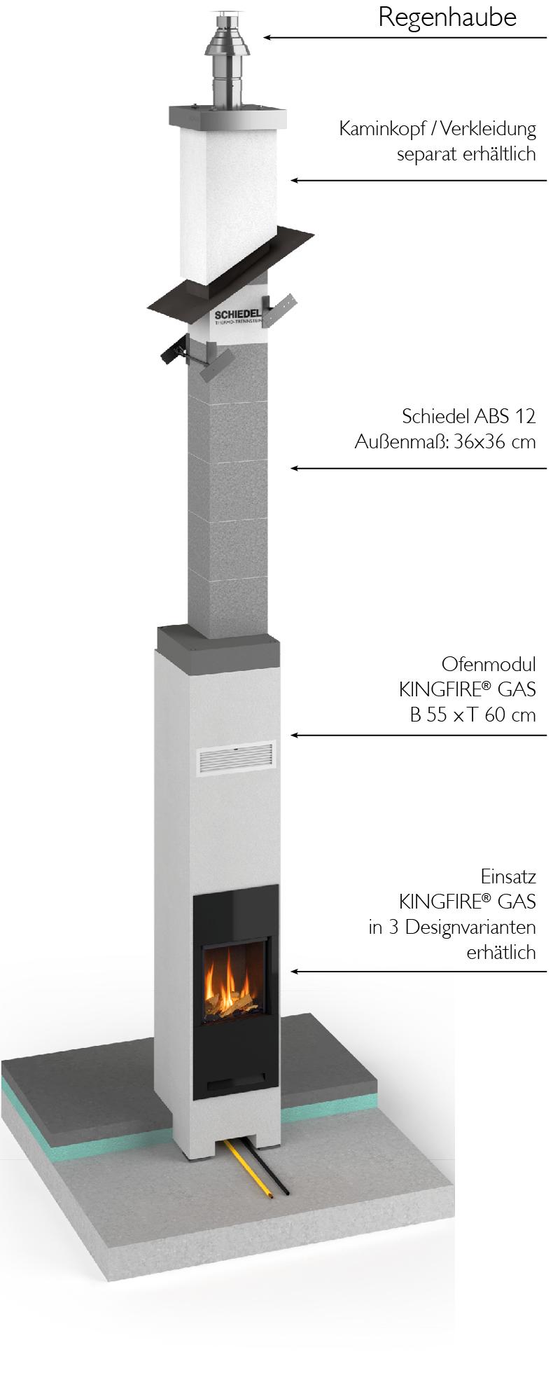 Systemaufbau KINGFIRE Gas
