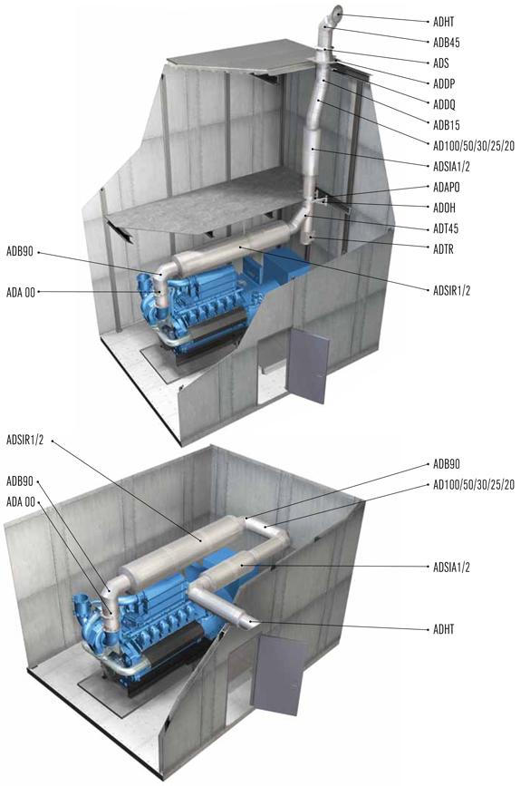 metaloter-ab-systemaufbau
