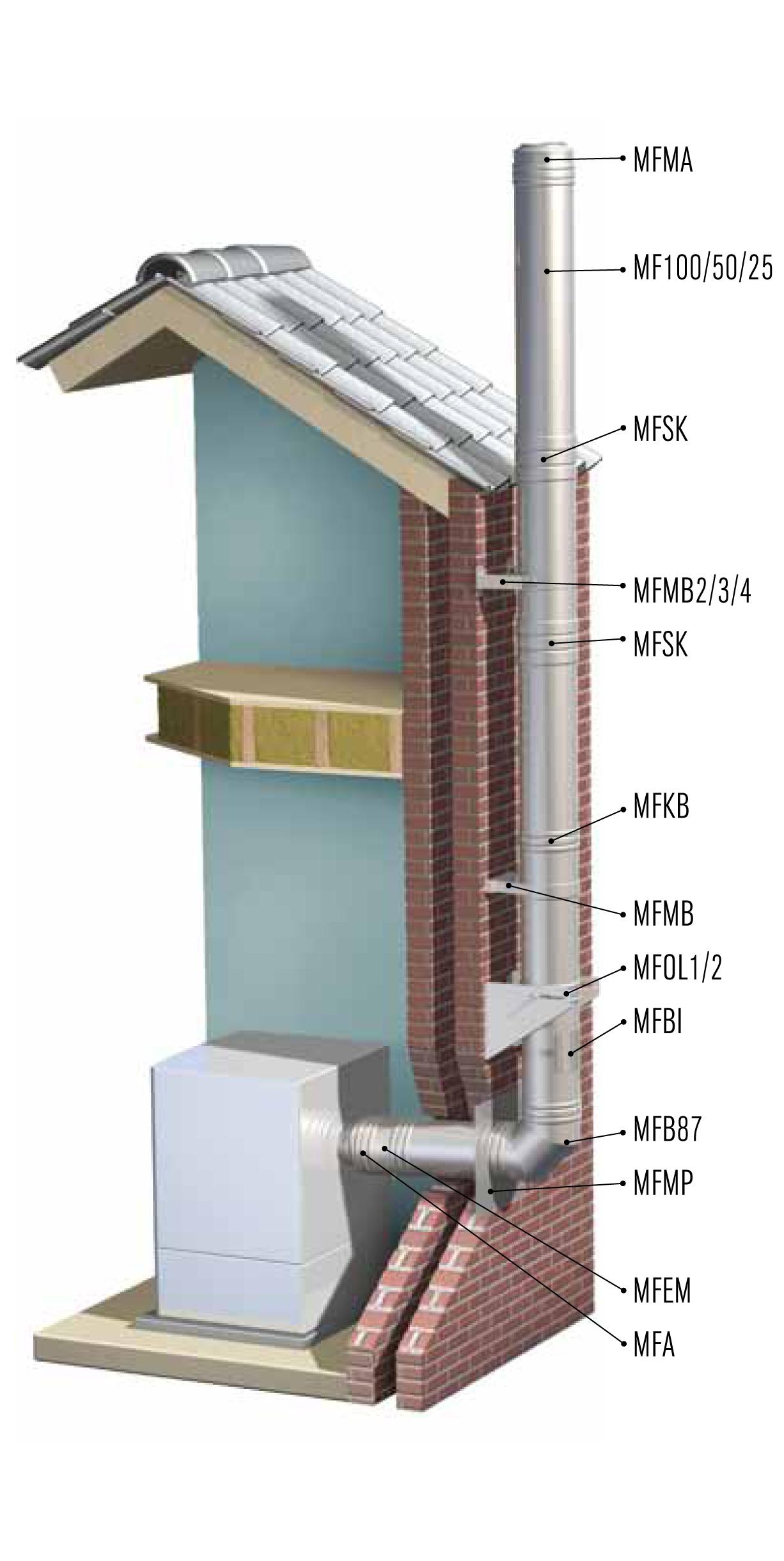 metaloterm-mf-systemaufbau