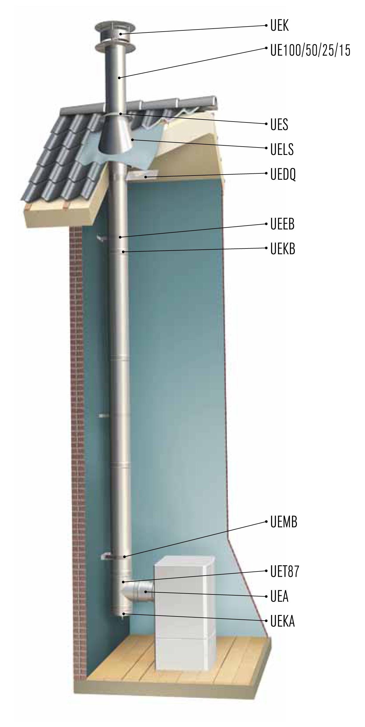metaloterm-ue-systemaufbau