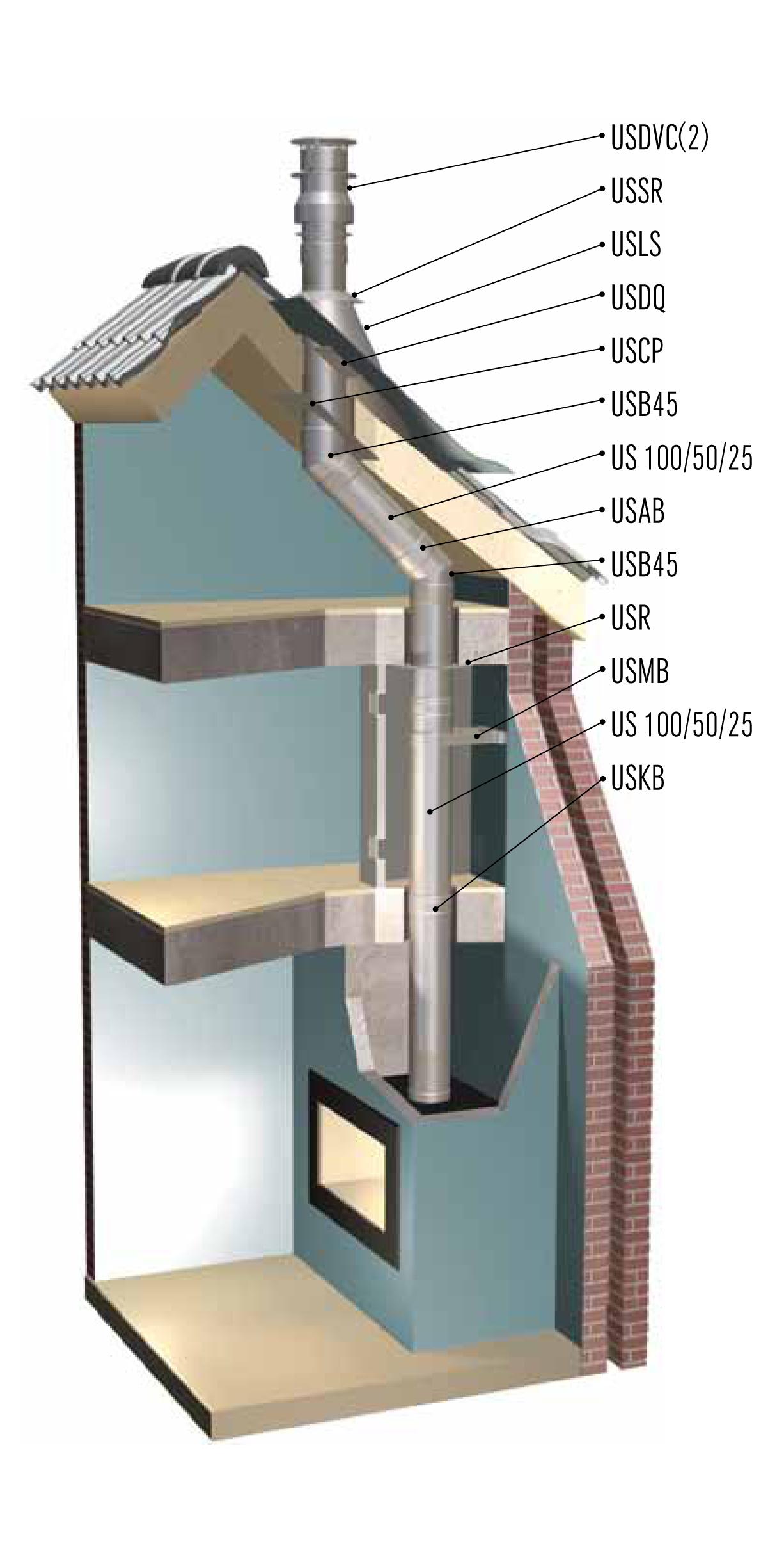 metaloterm-us-systemaufbau
